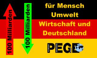 100 Milliarden EUR Konjunkturprogramm für Deutschland